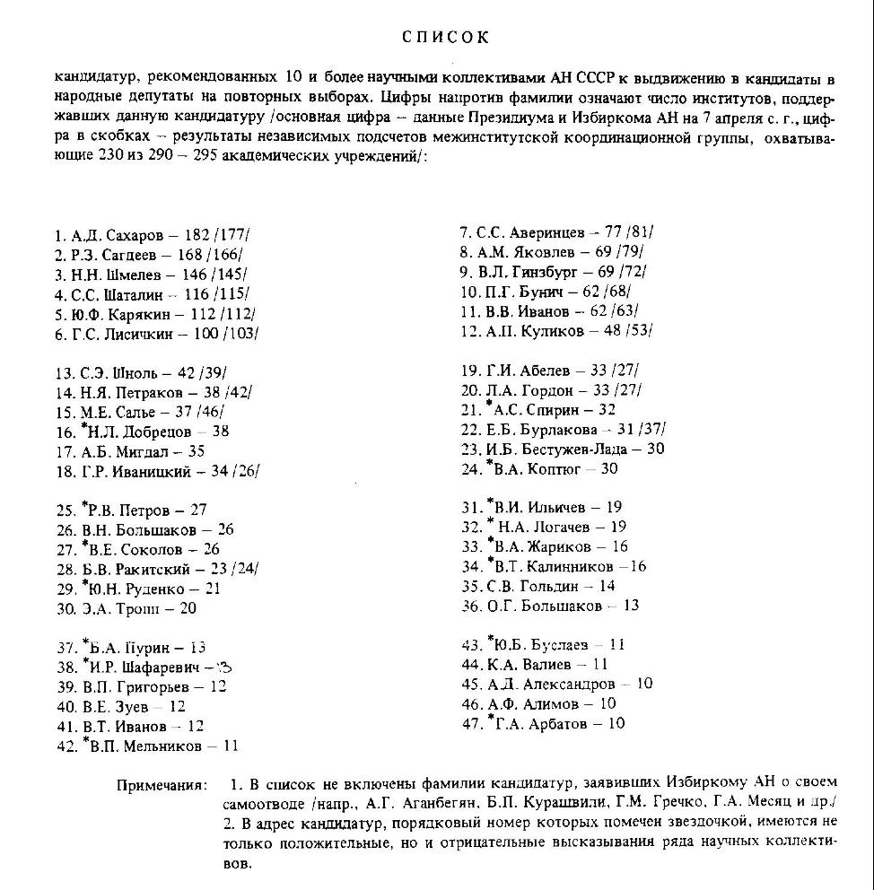 психологическая анкета сср-1
